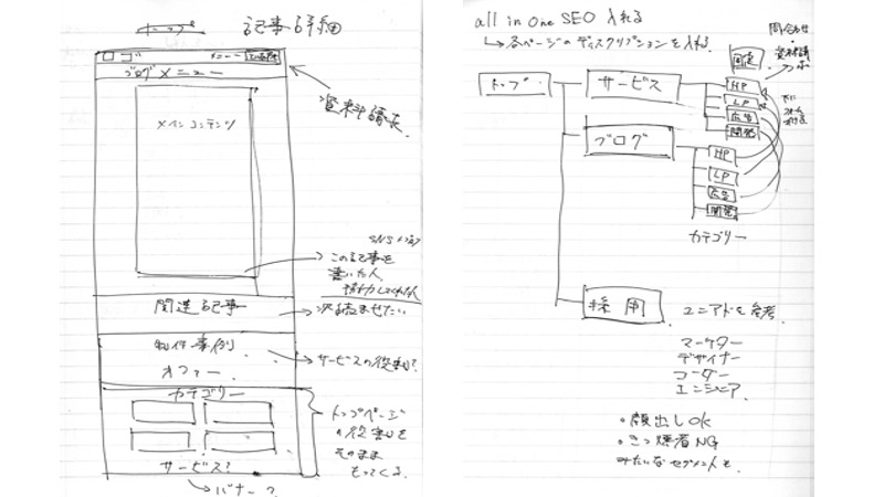 コーポレートサイトリニューアル時に作ったワイヤーフレームとサイト構造